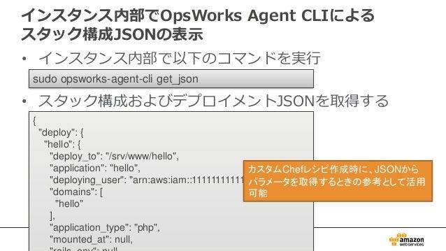 インスタンス内部でOpsWorks Agent CLIによる スタック構成JSONの表示 • インスタンス内部で以下のコマンドを実行 • スタック構成およびデプロイメントJSONを取得する sudo opsworks-agent-cli get...