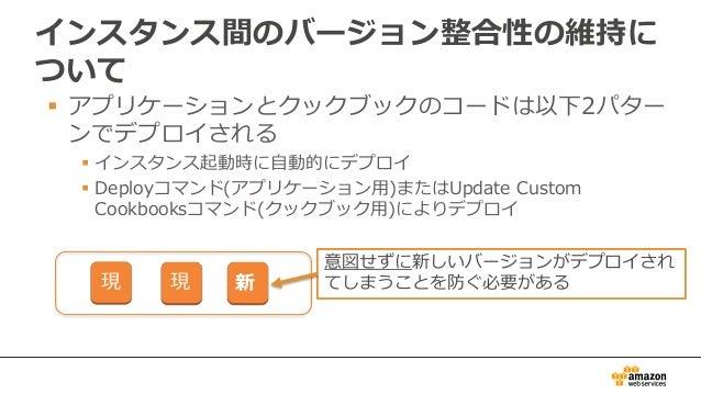 インスタンス間のバージョン整合性の維持に ついて  アプリケーションとクックブックのコードは以下2パター ンでデプロイされる  インスタンス起動時に自動的にデプロイ  Deployコマンド(アプリケーション用)またはUpdate Cust...