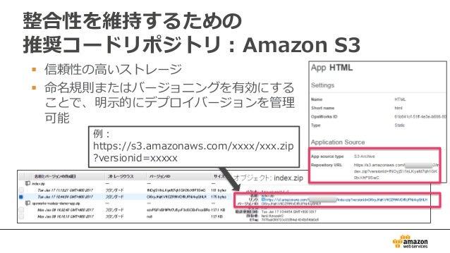 整合性を維持するための 推奨コードリポジトリ:Amazon S3  信頼性の高いストレージ  命名規則またはバージョニングを有効にする ことで、明示的にデプロイバージョンを管理 可能 例: https://s3.amazonaws.com/...