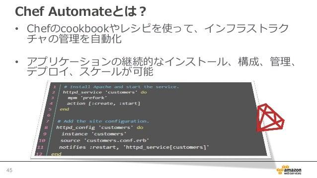 Chef Automateの仕組み • シンプルなクライアントサーバ アーキテクチャ • リソースをChefサーバへ接続 • リソースはChefサーバから構成 のアップデートを取得する Config A Config B