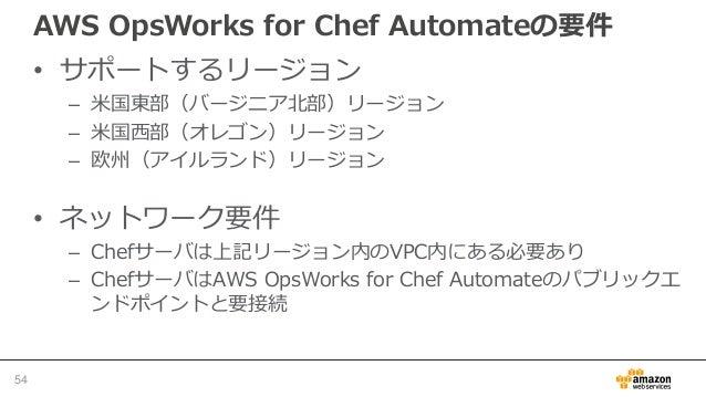 AWS OpsWorksでのChef Automateサーバの起動 55