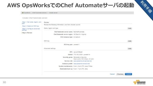AWS OpsWorksでのChef Automateサーバの起動 61 Chef Automateダッシュボードへのログ イン用の認証情報を取得 Chef Automateサーバがオンラインにな るまでの、このタイミングしか認証情報は 取得で...
