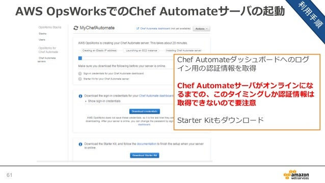 Starter Kit の中身 62 <chefautomateの名前>-xxxxxxxx/ cookbooks/ environments/ roles/ README.md README.md Berksfile README.md che...