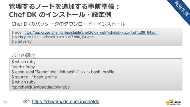 """管理するノードを追加する事前準備: Berkshelfを使ってローカルにcookbookをダウンロード 64 source """"https://supermarket.chef.io"""" cookbook """"chef-client"""" cookboo..."""
