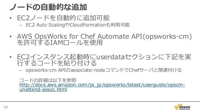 Chef Automateサーバのバックアップと復元 • 毎日または週一の定期バックアップ – Amazon S3に自動的に保存される • S3の追加料金が発生する • 30世代を上限としてバックアップ保持期間を定義可能 – AWSサポートによ...