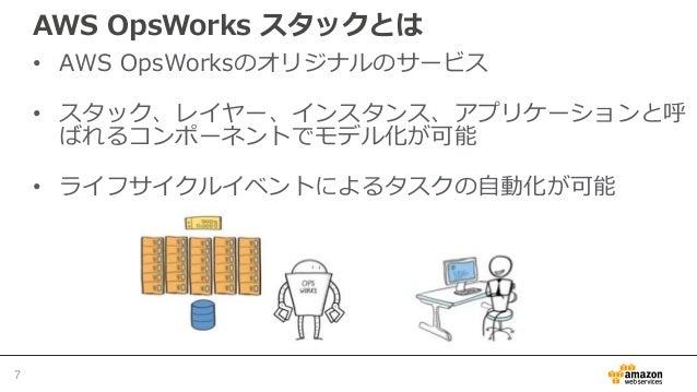 AWS OpsWorks スタックとは • AWS OpsWorksのオリジナルのサービス • スタック、レイヤー、インスタンス、アプリケーションと呼 ばれるコンポーネントでモデル化が可能 • ライフサイクルイベントによるタスクの自動化が可能 7