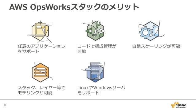 AWS OpsWorksスタックのメリット 8 任意のアプリケーション をサポート コードで構成管理が 可能 自動スケーリングが可能 スタック、レイヤー等で モデリングが可能 LinuxやWindowsサーバ をサポート