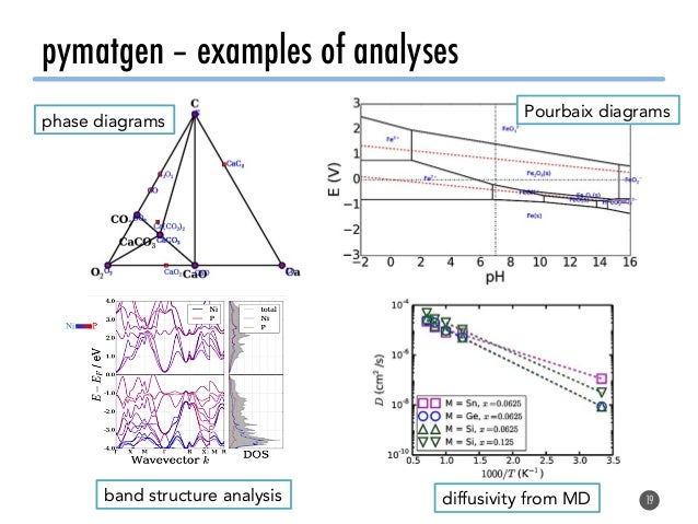 Software tools to facilitate materials science research 19 pymatgen examples of analyses 19 phase diagrams pourbaix ccuart Choice Image