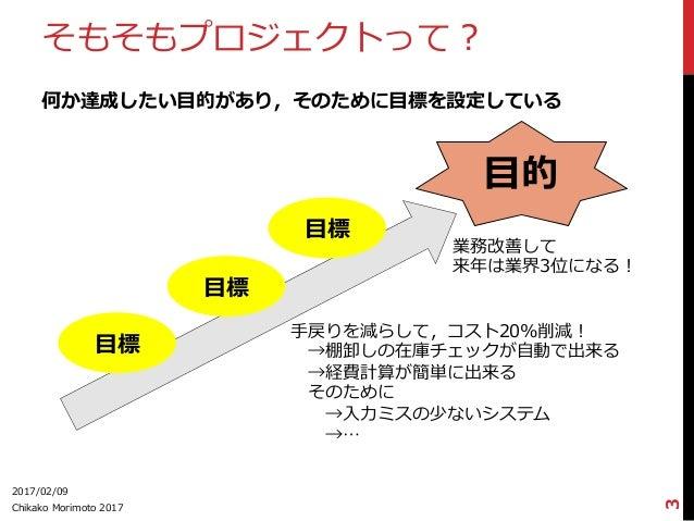 そもそもプロジェクトって? 何か達成したい⽬目的があり,そのために⽬目標を設定している 2017/02/09 Chikako Morimoto 2017 3 ⽬目的 業務改善して 来年年は業界3位になる! ⽬目標 ⽬目標 ⽬目標 ⼿手戻りを...