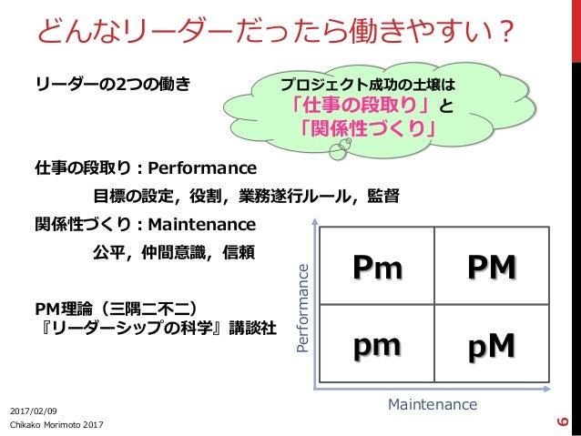 どんなリーダーだったら働きやすい? リーダーの2つの働き 仕事の段取り:Performance ⽬目標の設定,役割,業務遂⾏行行ルール,監督 関係性づくり:Maintenance 公平,仲間意識識,信頼 PM理理論論(三隅⼆二不不⼆二) 『リー...