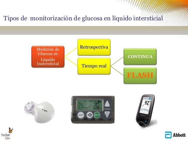 Tipos de monitorización de glucosa en líquido intersticial Medición de Glucosa en Líquido Instersticial Retrospectiva Tiem...