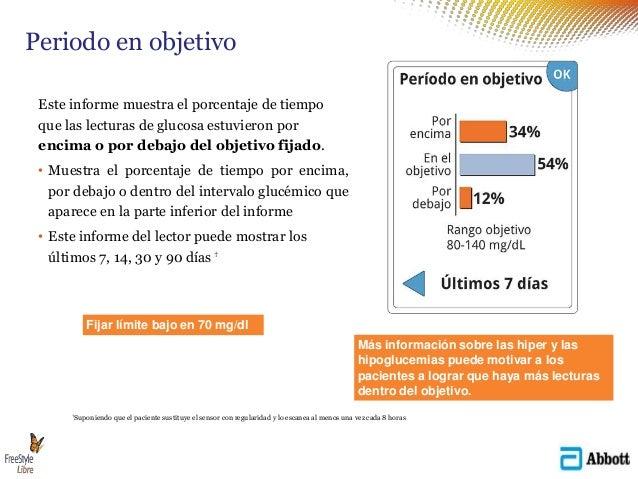 Este informe muestra el porcentaje de tiempo que las lecturas de glucosa estuvieron por encima o por debajo del objetivo f...