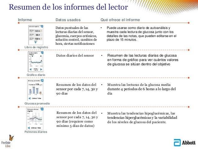 Resumen de los informes del lector Informe Datos usados Qué ofrece el informe Datos puntuales de las lecturas diarias del ...