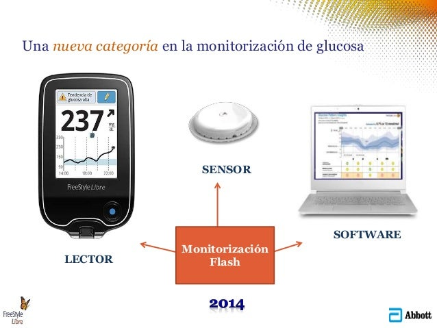 Una nueva categoría en la monitorización de glucosa LECTOR SENSOR SOFTWARE Monitorización Flash