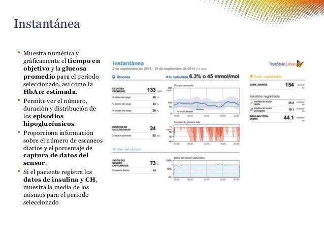Page 34 of 220 Visualización del patrón de glucosa • El análisis de los datos mediante AGP agrupa los datos de glucosa en ...