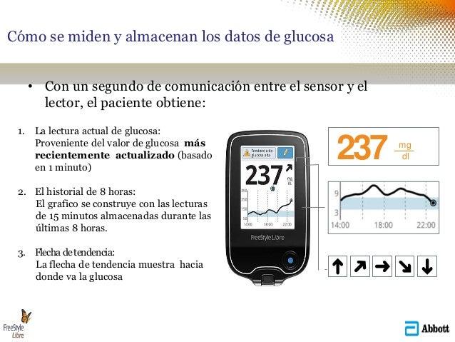 Cómo se miden y almacenan los datos de glucosa • Con un segundo de comunicación entre el sensor y el lector, el paciente o...