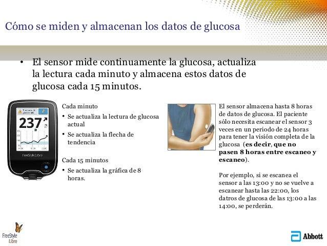 Cómo se miden y almacenan los datos de glucosa • El sensor mide continuamente la glucosa, actualiza la lectura cada minuto...