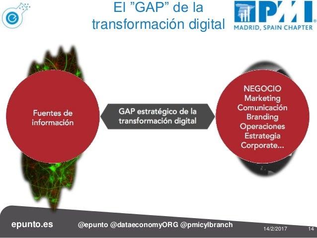 """1414/2/2017 epunto.es @epunto @dataeconomyORG @pmicylbranch El """"GAP"""" de la transformación digital"""