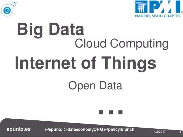 814/2/2017 epunto.es @epunto @dataeconomyORG @pmicylbranch Big Data Cloud Computing Internet of Things Open Data …