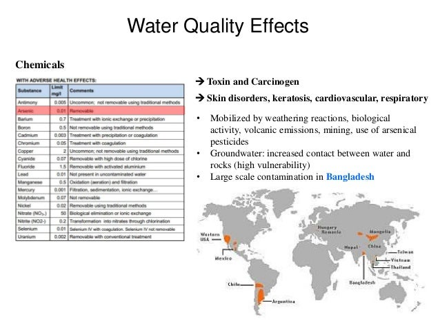 water pollution hypothesis Water pollution is the contamination of water bodies, usually as a result of human activities water bodies include for example lakes, rivers, oceans, .