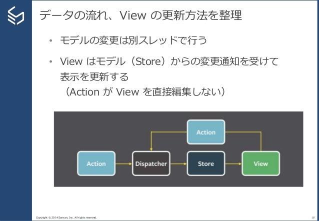 Copyright © 2014 Sansan, Inc. All rights reserved. データの流れ、View の更新方法を整理 18 • モデルの変更は別スレッドで行う • View はモデル(Store)からの変更通知を受けて...