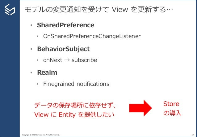 Copyright © 2014 Sansan, Inc. All rights reserved. モデルの変更通知を受けて View を更新する… 29 • SharedPreference • OnSharedPreferenceChan...