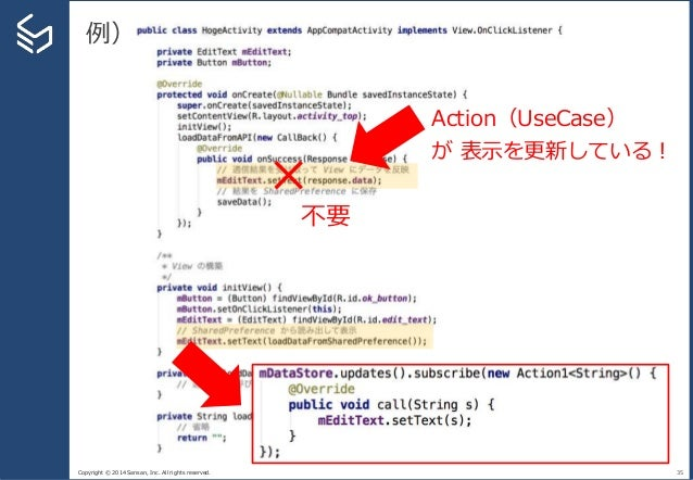 Copyright © 2014 Sansan, Inc. All rights reserved. 例) 35 Action(UseCase) が 表示を更新している! × 不要