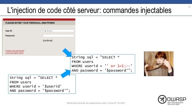 """L'injection de code côté serveur: commandes injectables String sql = """"SELECT * FROM users WHERE userid = '' or 1=1;--' AND..."""