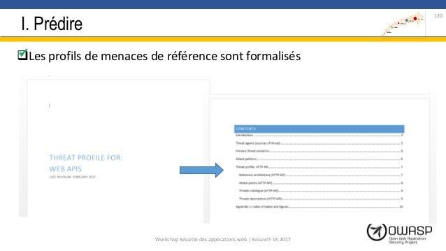 I. Prédire Les profils de menaces de référence sont formalisés 120 Workshop Sécurité des applications web | SecureIT VS ...