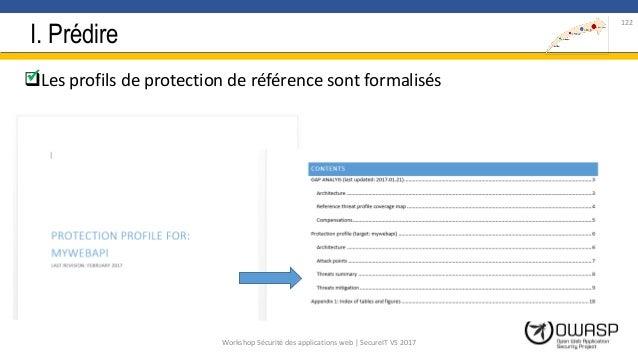 I. Prédire Les profils de protection de référence sont formalisés 122 Workshop Sécurité des applications web | SecureIT ...