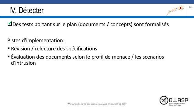 IV. Détecter Des tests portant sur le plan (documents / concepts) sont formalisés Pistes d'implémentation:  Révision / r...