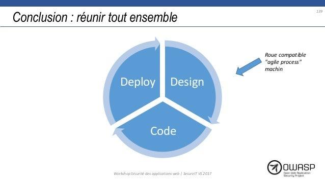 Conclusion : réunir tout ensemble Design Code Deploy 139 Workshop Sécurité des applications web | SecureIT VS 2017 Roue co...