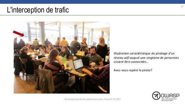 L'interception de trafic Illustration caractéristique du piratage d'un réseau wifi auquel une vingtaine de personnes croie...