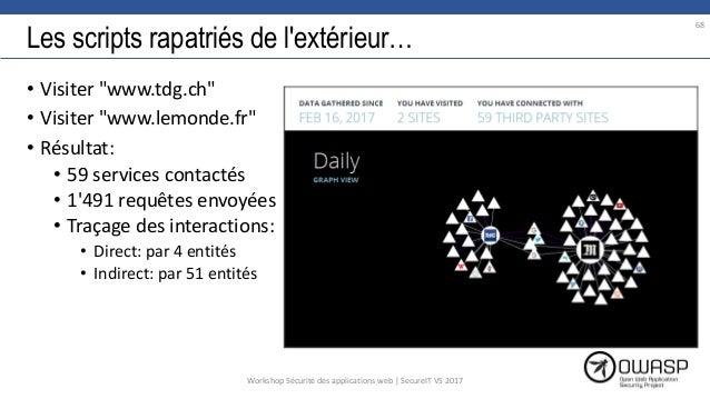 """Les scripts rapatriés de l'extérieur… • Visiter """"www.tdg.ch"""" • Visiter """"www.lemonde.fr"""" • Résultat: • 59 services contacté..."""