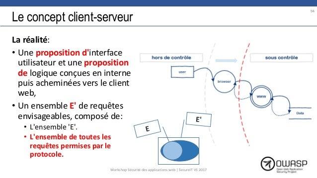Le concept client-serveur La réalité: • Une proposition d'interface utilisateur et une proposition de logique conçues en i...