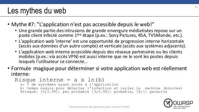 """Les mythes du web • Mythe #7: """"L'application n'est pas accessible depuis le web!"""" • Une grande partie des intrusions de gr..."""