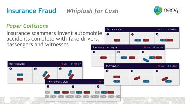 • Today's fraudsters are organized and highly sophisticated • Legacy technology does not detect fraud sufficiently and in r...