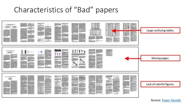 Research 101 paper writing with latex characteristics of bad papers source paper gestalt ccuart Image collections