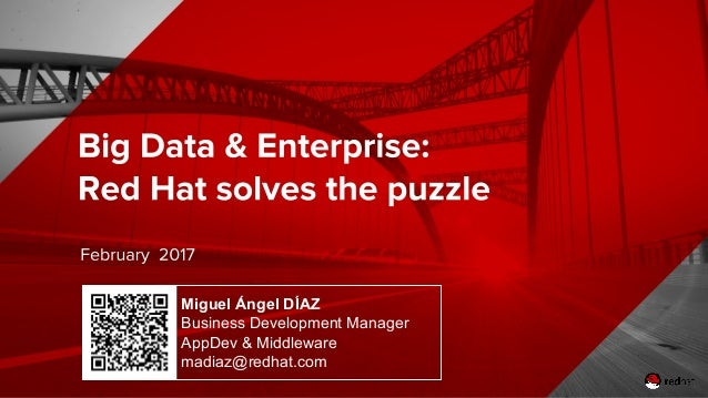 Miguel Ángel DÍAZ Business Development Manager AppDev & Middleware madiaz@redhat.com