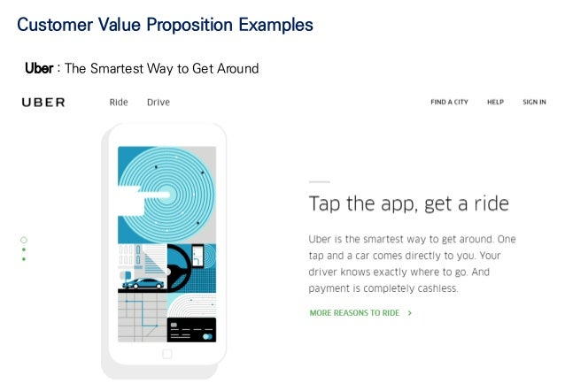 The Value Proposition Canvas 워크샵 강의안 Slide 3