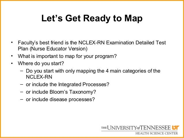 Using ExamSoft Codings to Identify Gaps and Strengths with the NCLEX-…