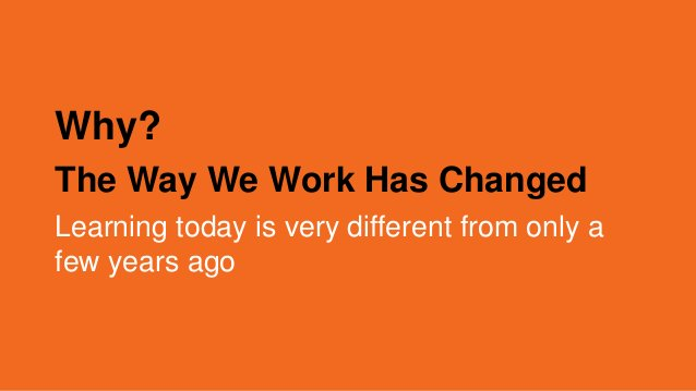 Why? The Way We Work Has Changed Learning today is very different from only a few years ago