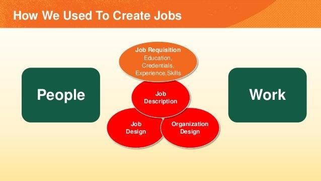 How We Used To Create Jobs People Work Job Design Organization Design Job Description Job Requisition Education, Credentia...