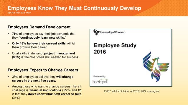Employees Know They Must Continuously Develop But Are Not Sure How Employees Demand Development • 71% of employees say the...