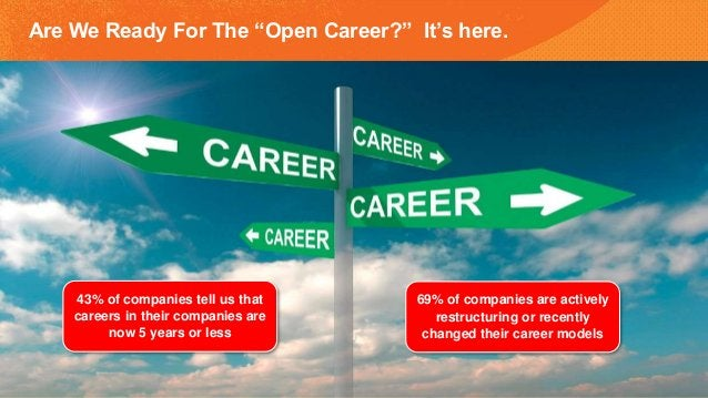 """Are We Ready For The """"Open Career?"""" It's here. 43% of companies tell us that careers in their companies are now 5 years or..."""