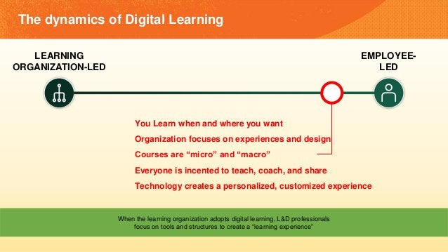 The dynamics of Digital Learning When the learning organization adopts digital learning, L&D professionals focus on tools ...