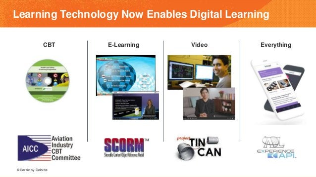 Learning Technology Now Enables Digital Learning CBT E-Learning Video Everything © Bersin by Deloitte