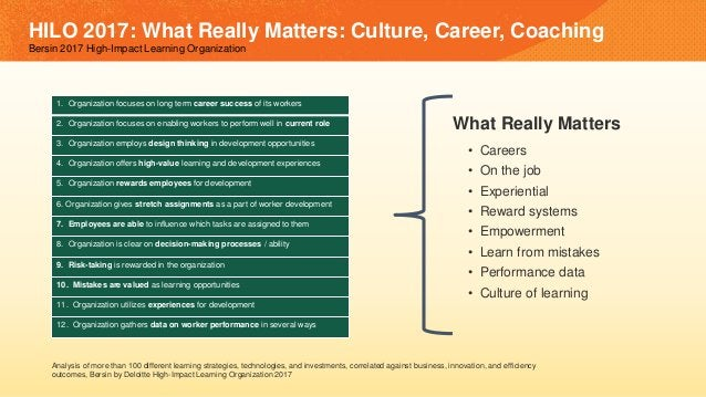 HILO 2017: What Really Matters: Culture, Career, Coaching Bersin 2017 High-Impact Learning Organization 1. Organization fo...