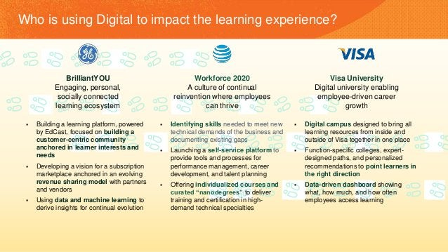Who is using Digital to impact the learning experience? BrilliantYOU Engaging, personal, socially connected learning ecosy...