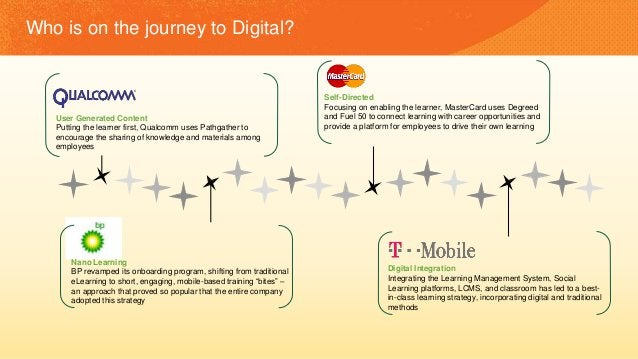 Who is on the journey to Digital? User Generated Content Putting the learner first, Qualcomm uses Pathgather to encourage ...